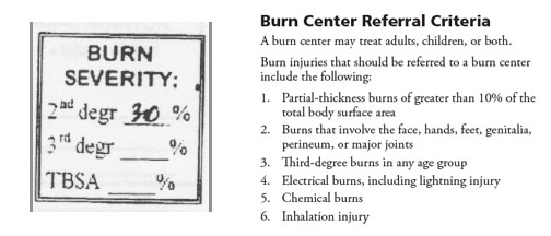 burn_evidence